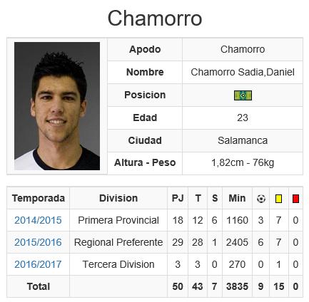 chamorro50